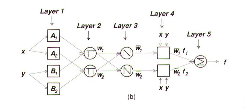 cs5339集成电路图